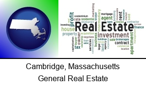 Cambridge Massachusetts real estate concept words