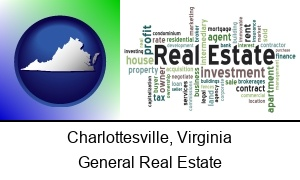 Charlottesville Virginia real estate concept words