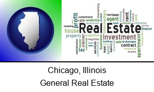 Chicago Illinois real estate concept words
