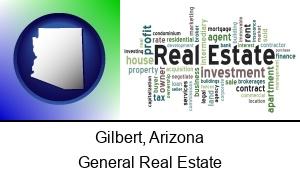 Gilbert Arizona real estate concept words