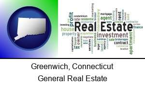 Greenwich Connecticut real estate concept words