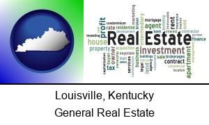 Louisville, Kentucky - real estate concept words
