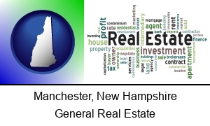 Manchester, New Hampshire - real estate concept words