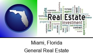 Miami, Florida - real estate concept words