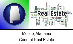 Mobile Alabama real estate concept words