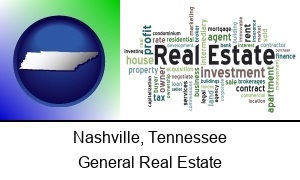 Nashville, Tennessee - real estate concept words