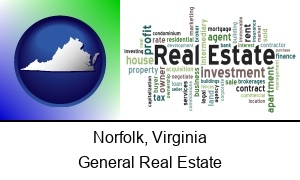 Norfolk Virginia real estate concept words