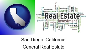 San Diego, California - real estate concept words