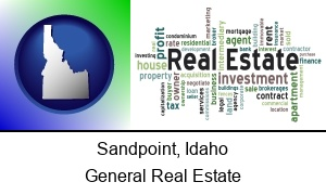 Sandpoint Idaho real estate concept words