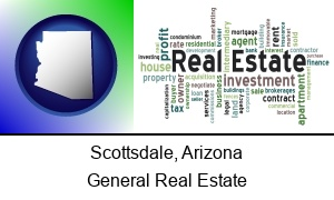 Scottsdale, Arizona - real estate concept words