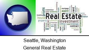 Seattle Washington real estate concept words