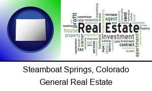 Steamboat Springs, Colorado - real estate concept words
