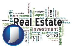 Indiana real estate concept words