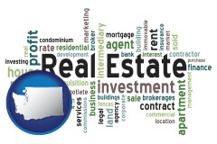 Washington real estate concept words