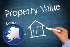 Alaska - real estate consultants