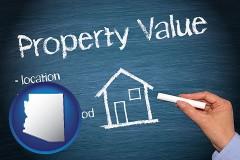 Arizona - real estate consultants