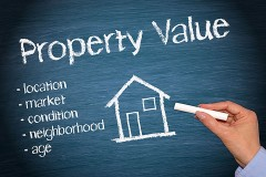 'property value' and related terms, on a blackboard